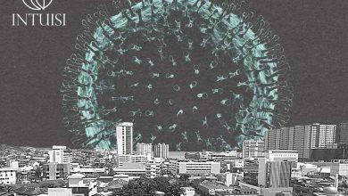 Photo of Empat Suspect Virus Corona di Balikpapan, Bagaimana Daerah Lain di Kaltim?