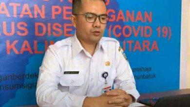 Photo of Pasien Sembuh di Kaltara Naik Jadi 16, Kasus Positif Covid-19 Mencapai 138