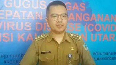 Photo of Kasus Covid-19 Sembuh Kaltara Sudah 77 Persen, Pasien Positif Dirawat Sisa 40